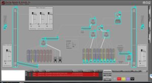 PROCESS CONTROLS LOADOUT AUTOMATION SCREEN